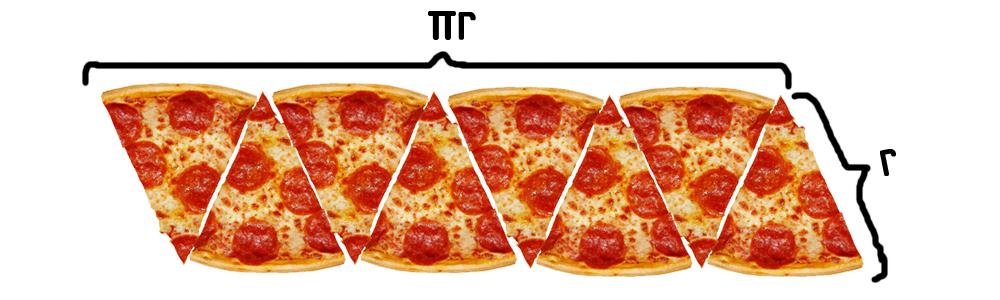 Что советуете выбрать? Две пиццы диаметром 30 см. или одну 45 см.? интересно
